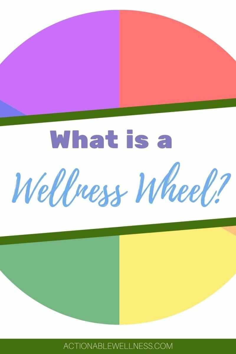 A wellness wheel is just a tool you can use to make sure you are focusing on total wellness in your wellness journey.